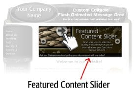 Featured Content Slider